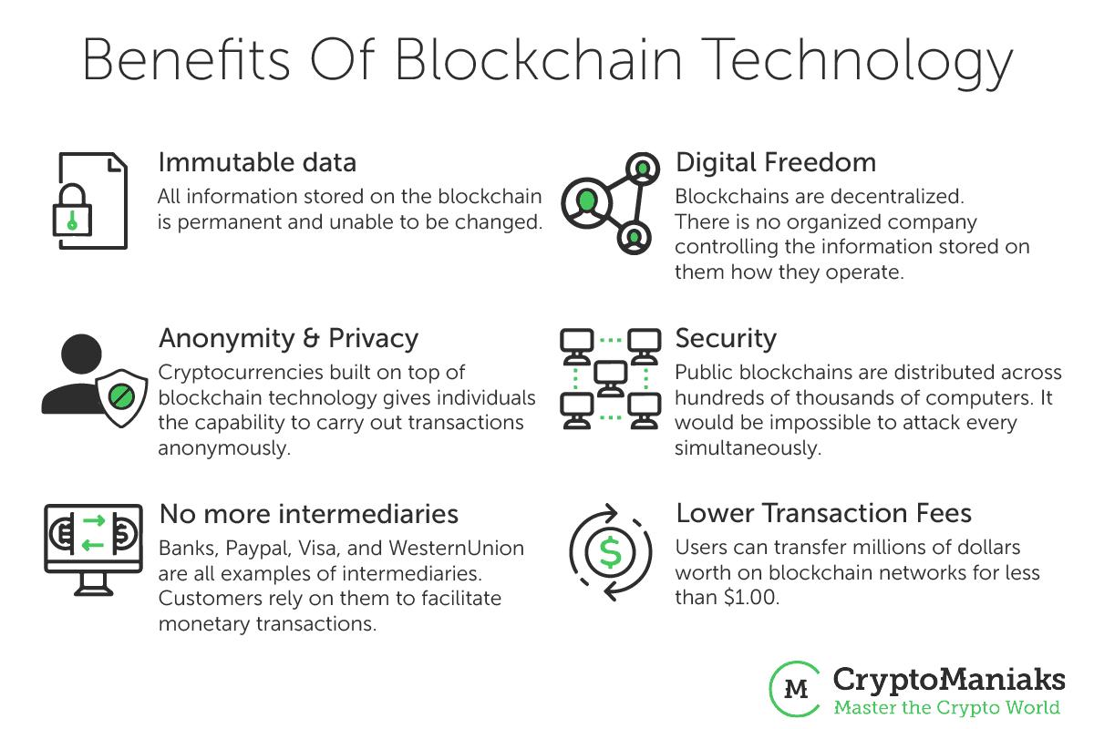 Benefits of the Blockchain technology