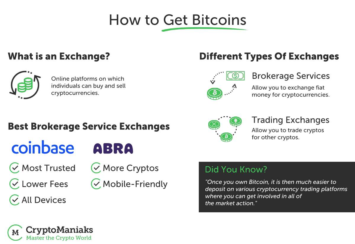 How to invest in Bitcoin | Cryptomaniaks