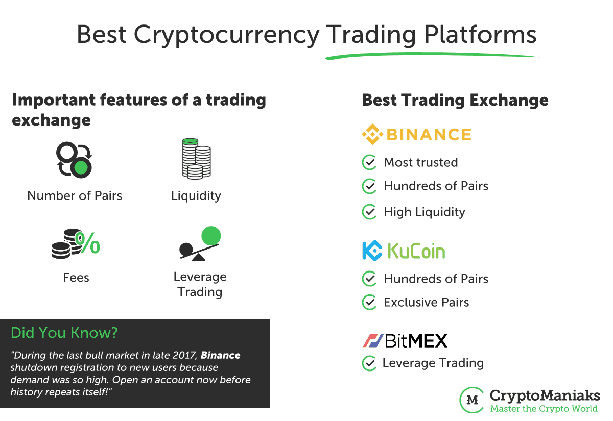 how to open a cryptocurrency trading account