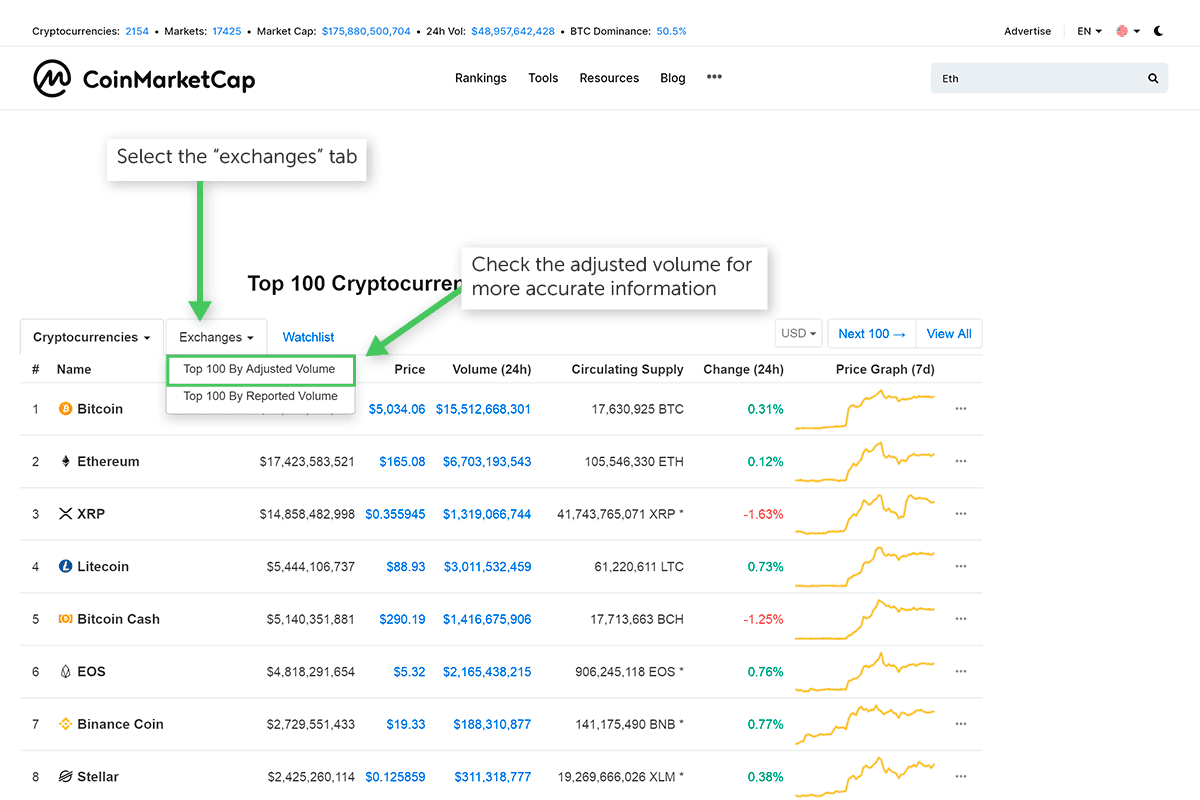 top cryptocurrency by market cap year visual tutorial