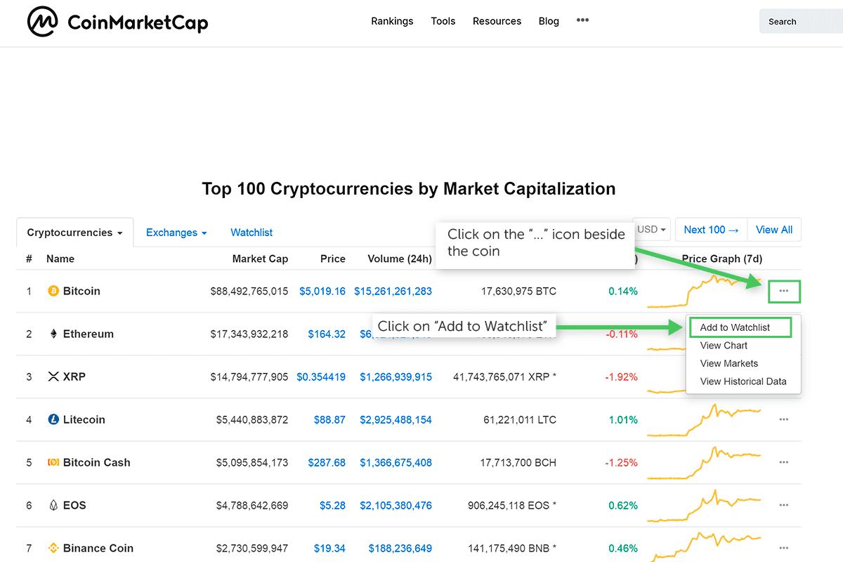 4 932 bitcoin price
