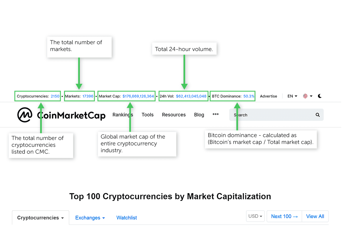top volume cryptocurrencies