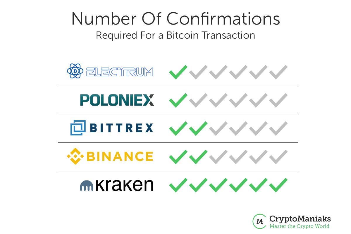 ar galiu deponuoti bitcoin į coinbazę