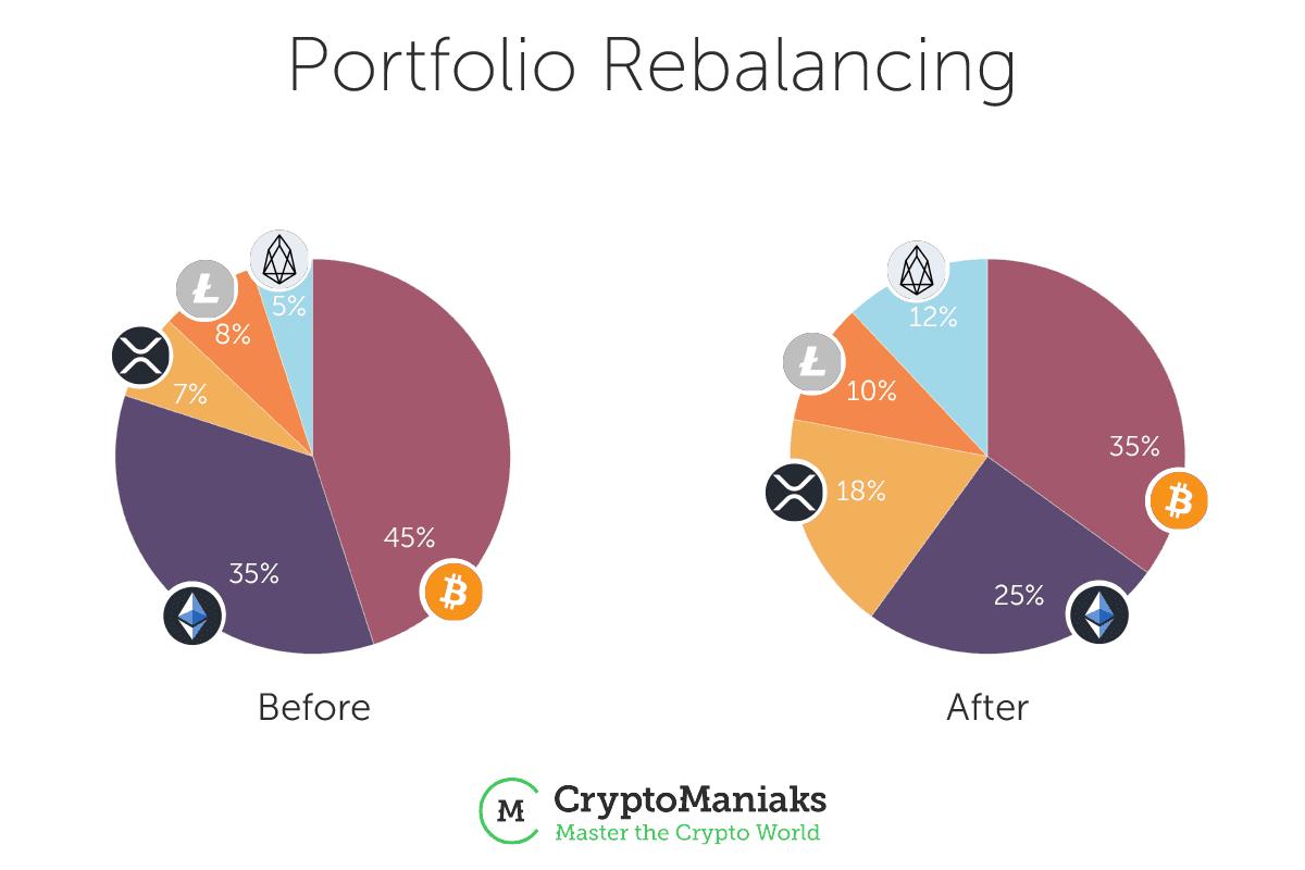 wie kann ich von zu hause aus in australien geld verdienen crypto invest tools