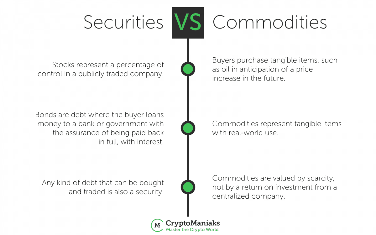 Day trading crypto vs stocks