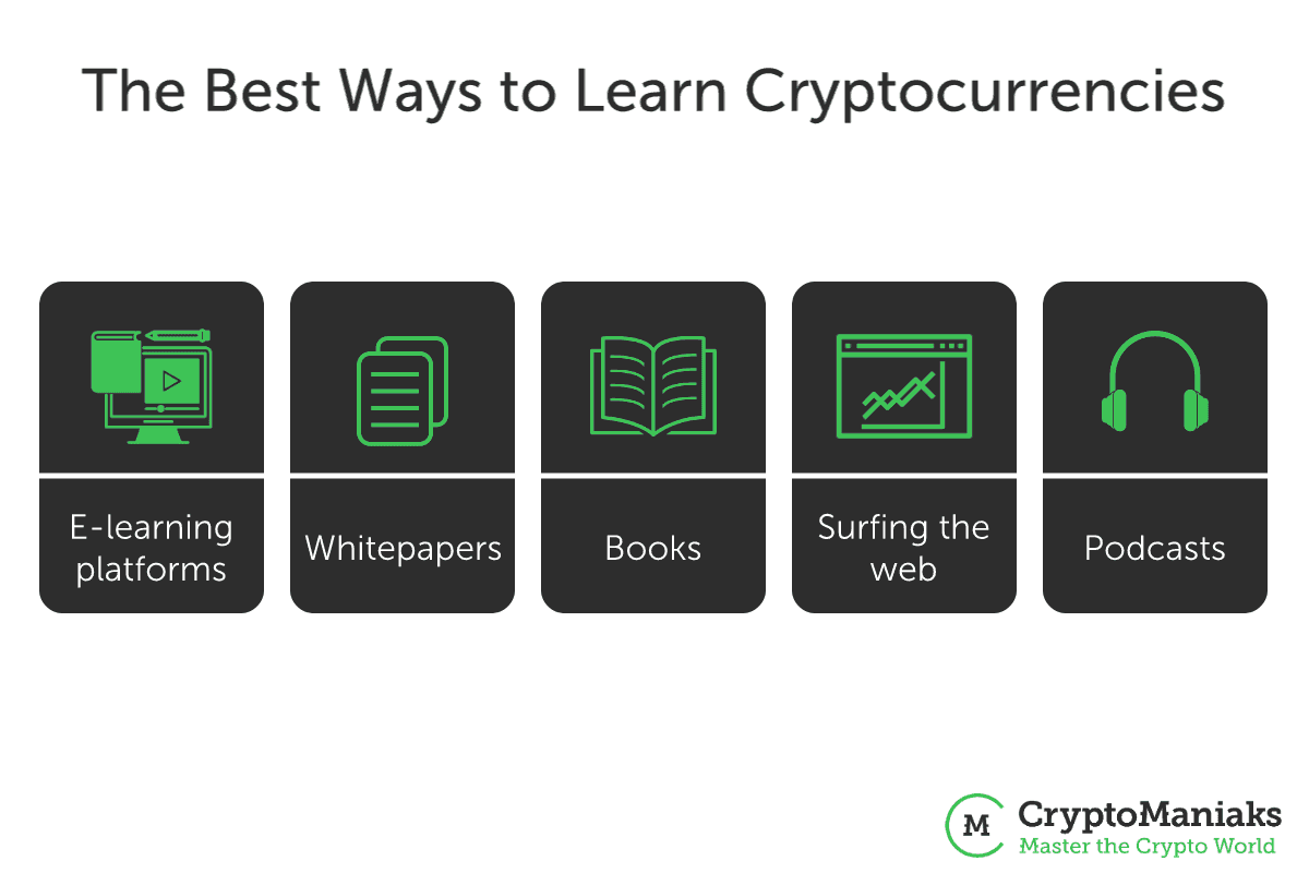 learn cryptocurrencies