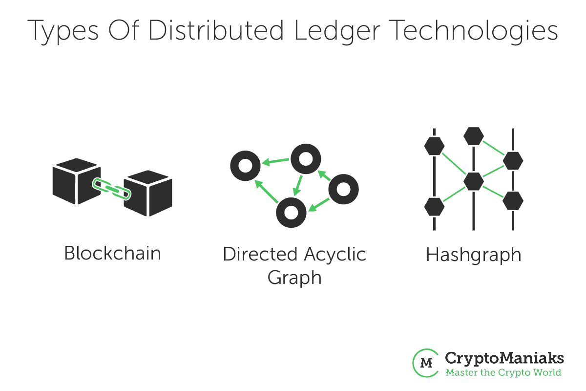 distributed ledger cryptocurrency