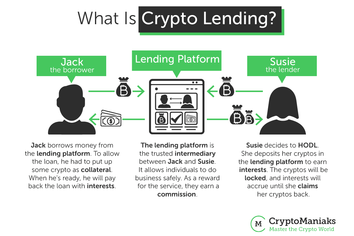 how to make money loaning cryptocurrency