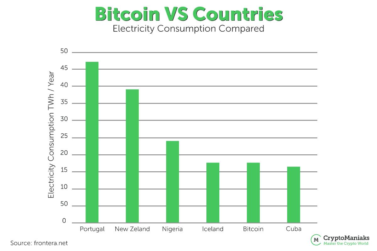 parduodamas bitcoin kazino