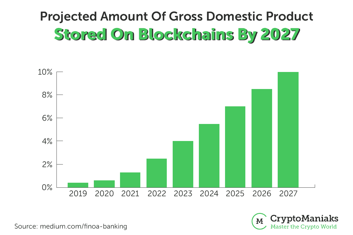 cryptocurrency mining too late may 2021
