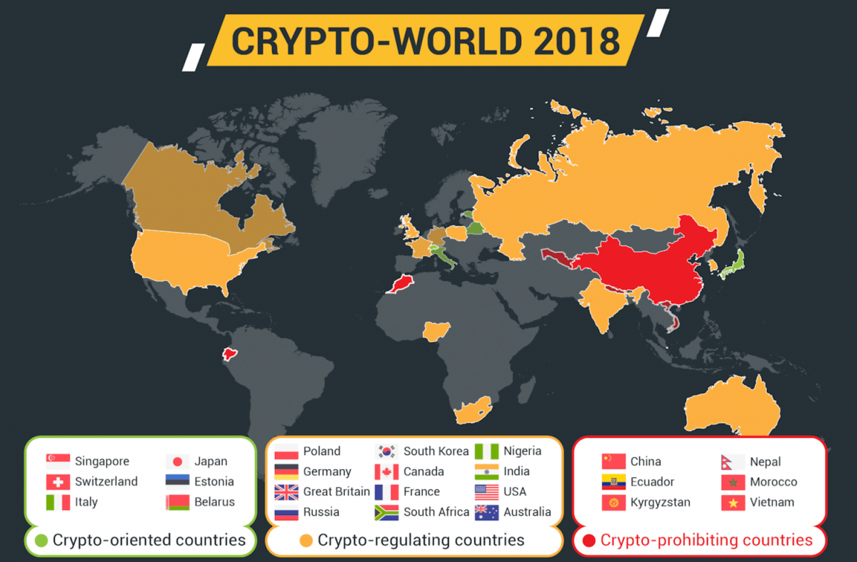 crypto world 2018