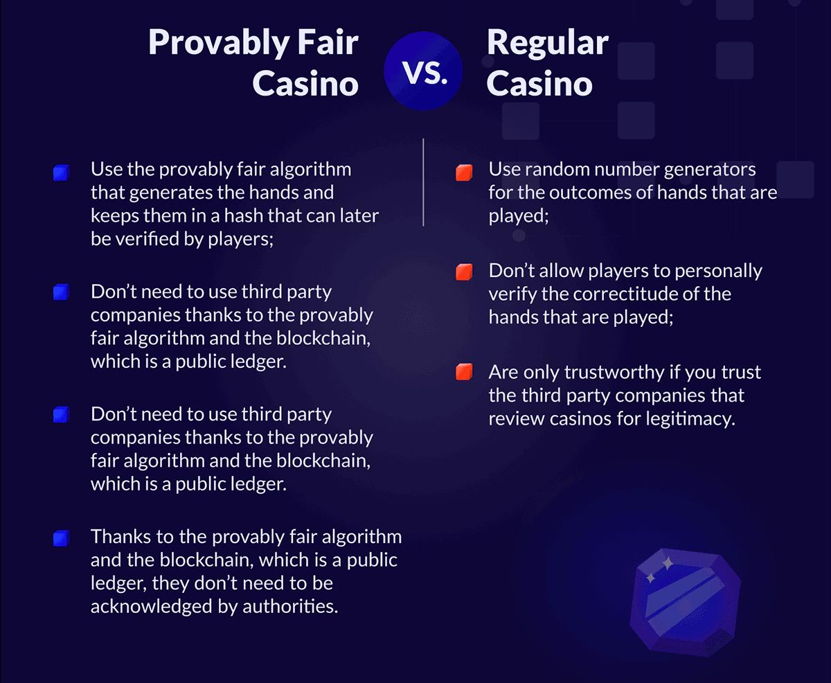 provably fair vs. regular casinos