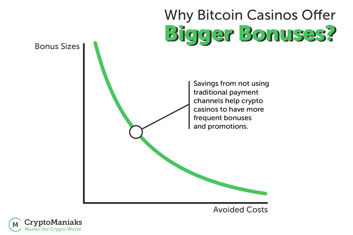 bitcoin sportsbook recensioni